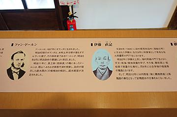 ↑展示パネル 安積開拓ゆかりの人びと ファン・ドールン 伊藤直記(いとうなおき)。
