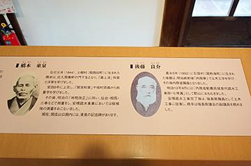 ↑展示パネル 橋本東泉(はしもととうせん) 後藤良介(ごとうりょうすけ)。
